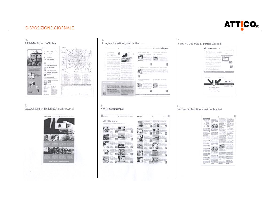 Prima pagina studio rebranding rivista Attico.it - descrizione della disposizione del giornale
