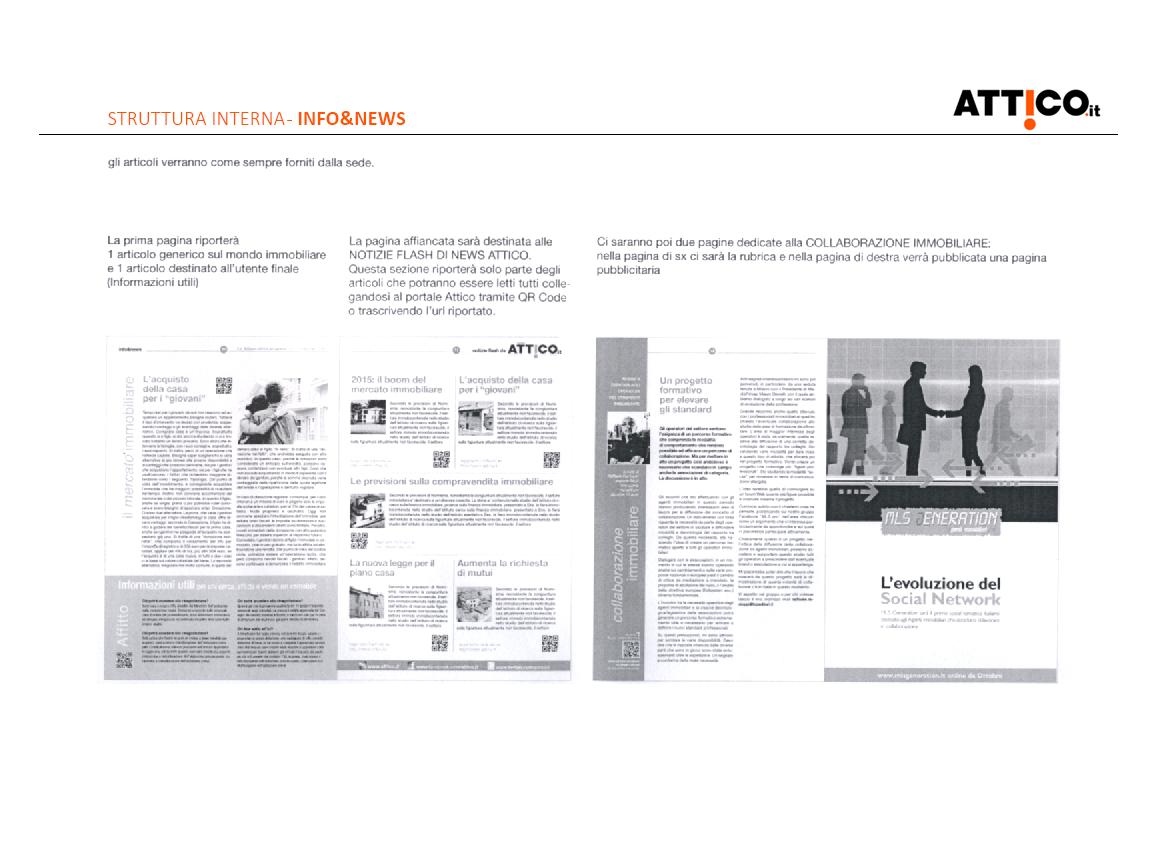 Prima pagina studio rebranding rivista Attico.it - descrizione della struttura interna e delle infonews