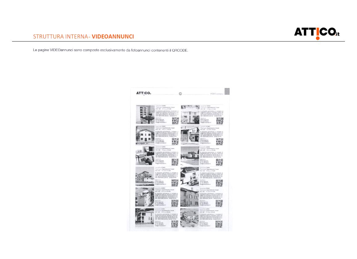 Prima pagina studio rebranding rivista Attico.it - descrizione della struttura interna e dei videoannunci