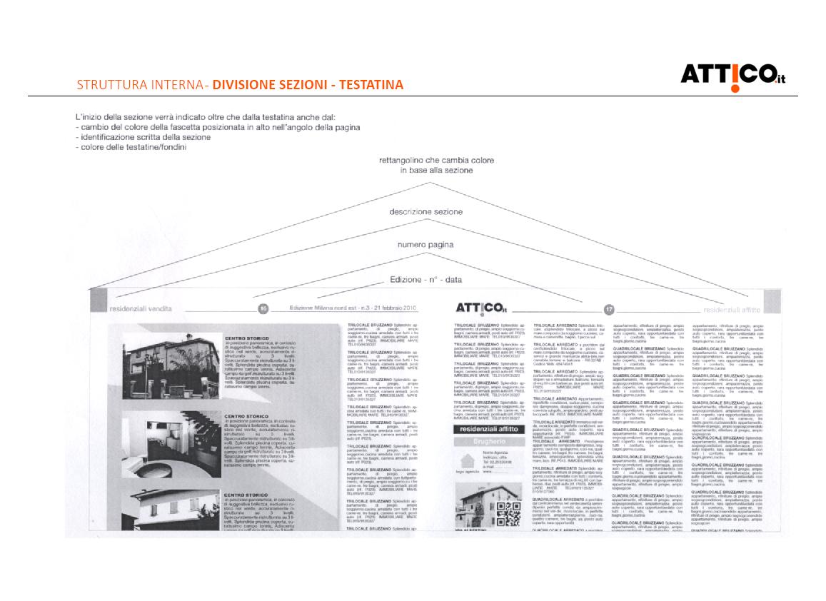 Prima pagina studio rebranding rivista Attico.it - descrizione della divisione sezioni e testatina